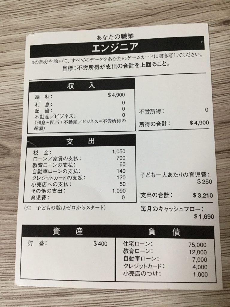 キャッシュフローゲームの職業カード